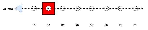 pixel-to-distance
